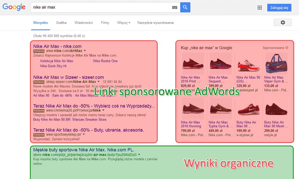 Linki Sponsorowane Kampanie Google Adwords Cennik Prowadzenia